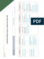 pt9cdr_esquema_solucao.pdf