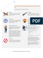 Requisitos inscripcion mascotas