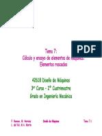 Dismaq Tema 7-Elementos Roscados