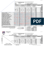 Registro Auxiliar 2018, Secundaria 4 Periodos (Hasta 18 Estud.)