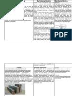 302285094-Componentes-Mecanicos-Del-Sistema-de-Aire-Acondicionado-y-Refrigeracion.docx