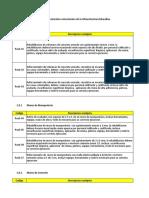 Catalogo de Rehabilitacion Estructural
