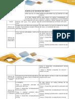 Plantilla de información tarea 1 ferney