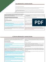 6.Contratos Administrativos y Contratos Privados