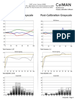 Optoma UHD60 CNET review calibration results