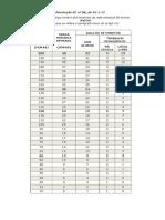 Tabela Atpc e Atpl nova - Resolucao SE 08-2012.doc