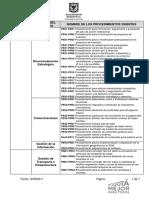 Listado de Procedimientos Actualizado 19-09-2017 Sdm -2