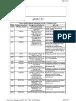 Anexo III - Subregimenes de Importacion y Exportacion