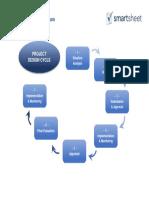 IC ProjectDesignCycleDiagram