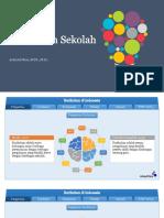 Bab 1 Kajian Kurikulum Sekolah  - Kurikulum di Indonesia