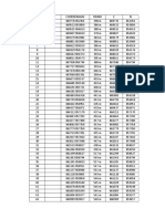 Data Gps