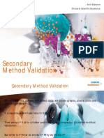 method validation Amit PH.pdf