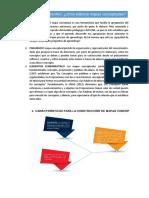 partes del mapa conceptual.pdf