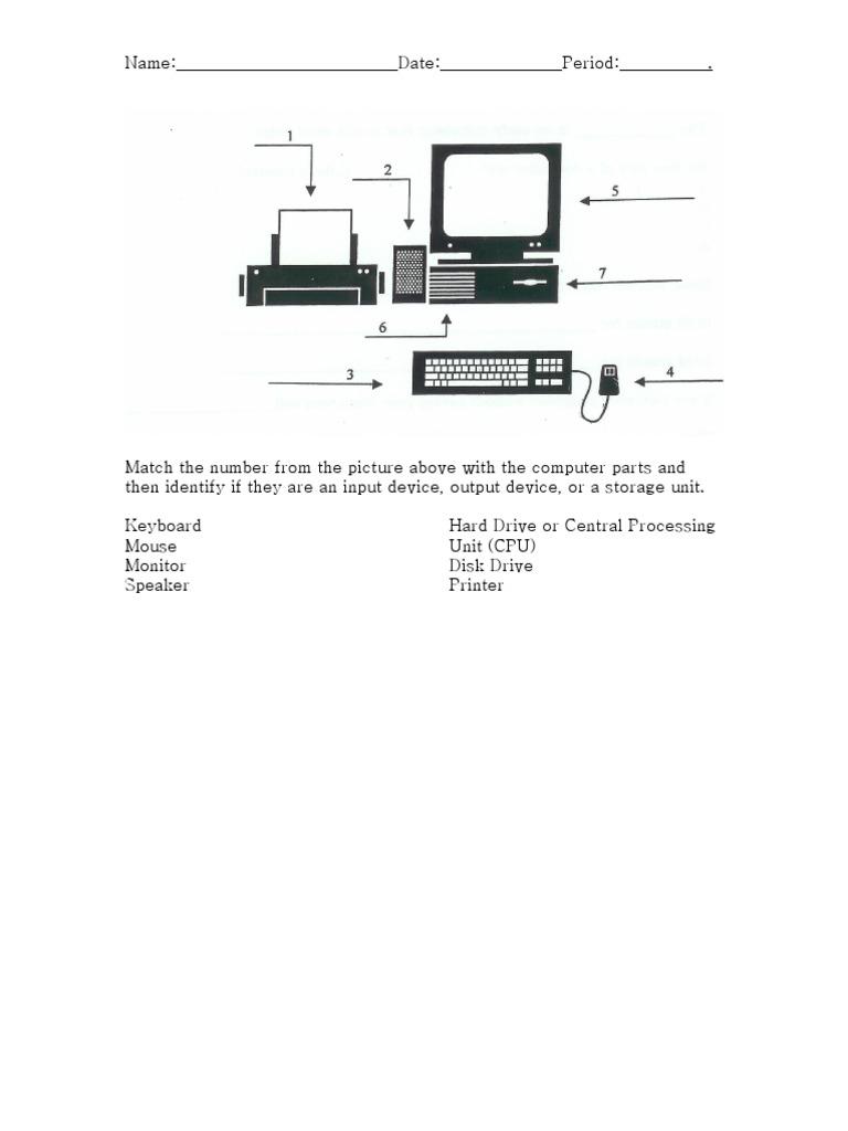 Computer Generations Worksheet