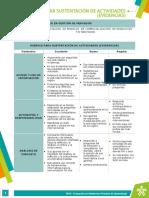 TGM-IE-RubricaTIGRE-Evidencias.pdf