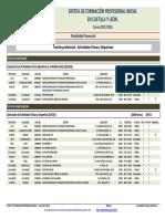 Oferta WEB PRESENCIAL y DISTANCIA por Familia Profesional.pdf