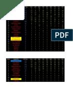 Clasificacion F1 y Porra 2010