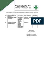 1.2.5 EP 6 Hasil Evaluasi Pemberian Info Apakah Sesuai Kebutuhan Dan Konsisten