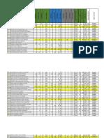 NOTAS HASTA SEGUNDO PARCIAL.pdf