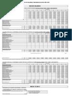 Propuesta Salarial a Docentes Santa Fe 9-3-18.pdf