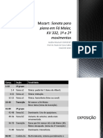 Mozart Análise Da Sonata Em Fá Maior K332 (Salles 2015)
