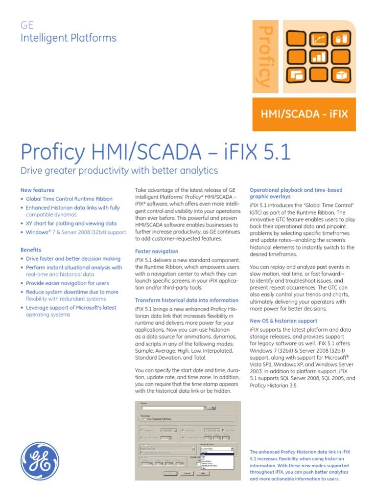 Proficy Ifix 5 1 Ds Gfa1709 | Scada | User Interface