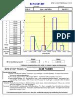 DPGP-4.7-CS-07 F05 Micrometer Model 293-340 Bias Study