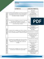Caracteristicas de La Norma Iso Iec 9126