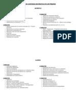 Cartel de Contenido Matemática 6to de Primaria