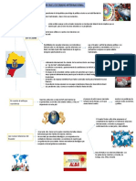 Ecuador Escenario Internacional