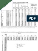 tablas-modelados-de-S.E.P (1).docx