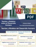 teoriasymodelosdeldesarrollohumano-120410145156-phpapp01