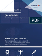 CB Insights N1 Trends