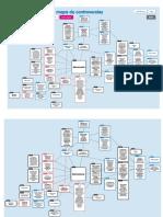 Mapa de controversias.pdf