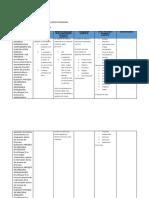 Matrices Control y Verificacion Componente Profesional