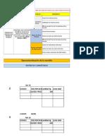 INDICADORES - TABLA - GRAFICA - INTERPRETACIÓN (1).xlsx