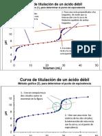 p.equiv.mét.grafico.pdf