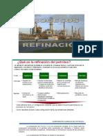 Procesos Refinación IPN