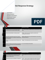 Risk Response Strategy Slide