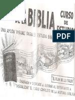 95044480-Panorama-Curso-de-Estudio-Alfred-Thompson.pdf