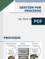 Clase 01- Gestión Por Procesos