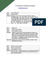 Fun Ways to teach Phonics.doc