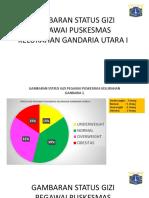 Gambaran Status Gizi
