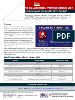 DHCD Vacant to Vibrant DC Bidders List March 2018
