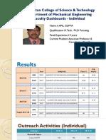 Kapil Gupta Profile