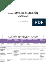 Sindrome de Secreción Vaginal