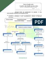 B.3.2 - Ficha de Trabalho - Catástrofes provocadas pelo homem (2).pdf