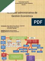 Gestion Administrativa Del Estado