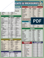 BarCharts QuickStudy Weights and Measures.pdf