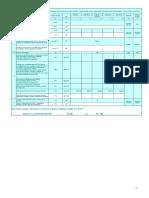Matrice_de_verificare_a_viabilitatii_proiectului_pentru_Anexa_C_.xls